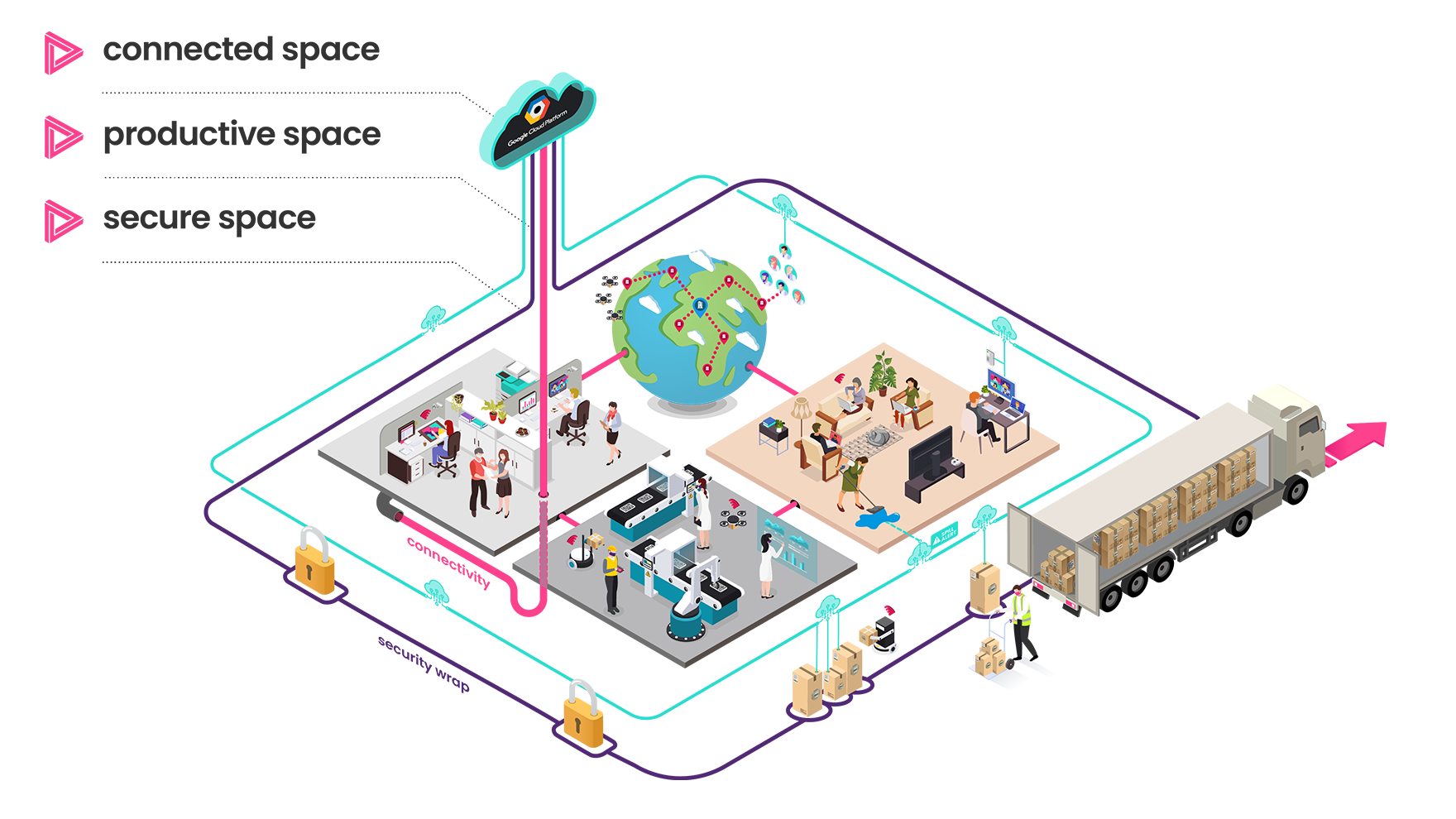 Digital Space - Manufacturing and Construction